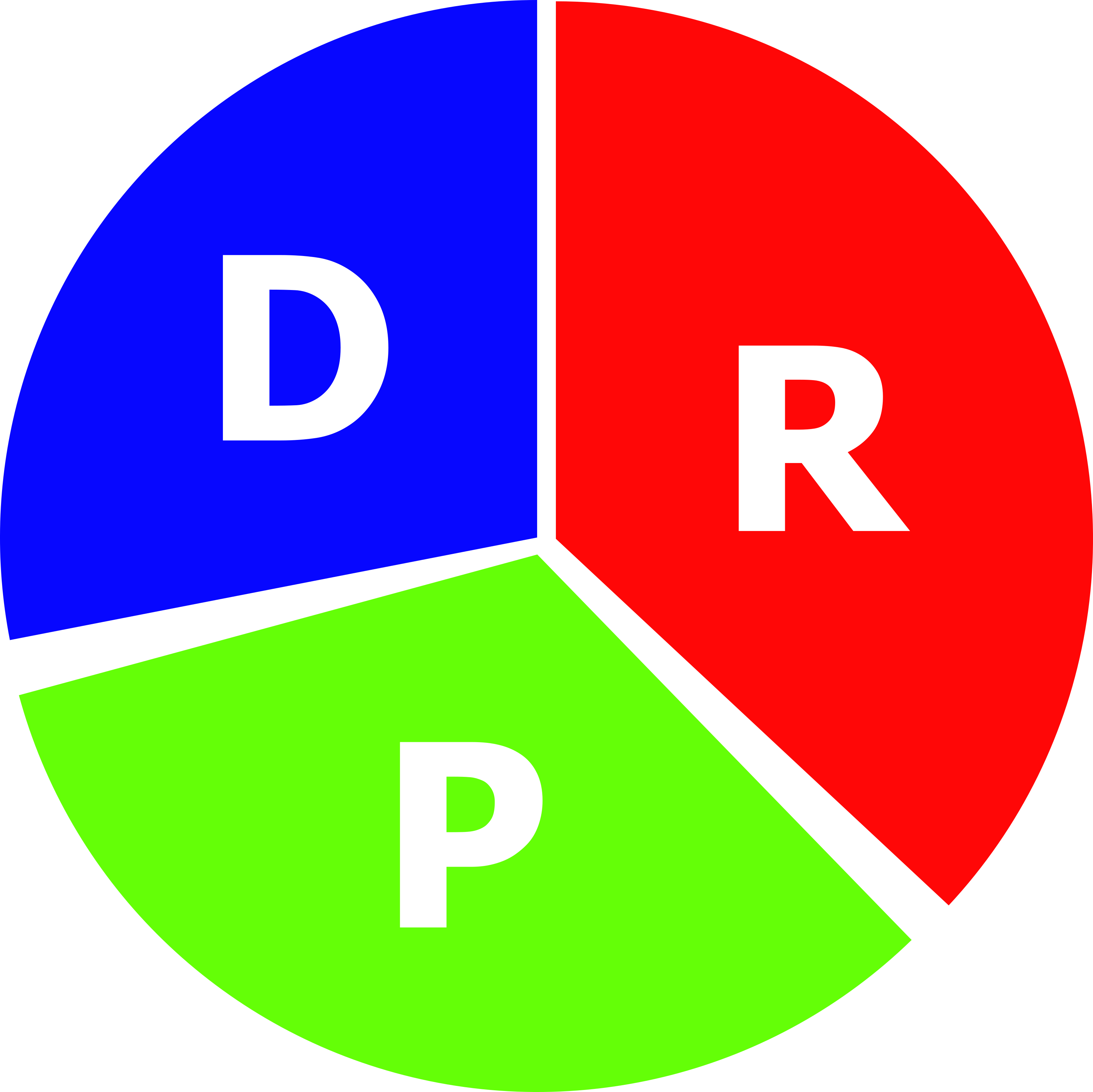 pie chart burlington