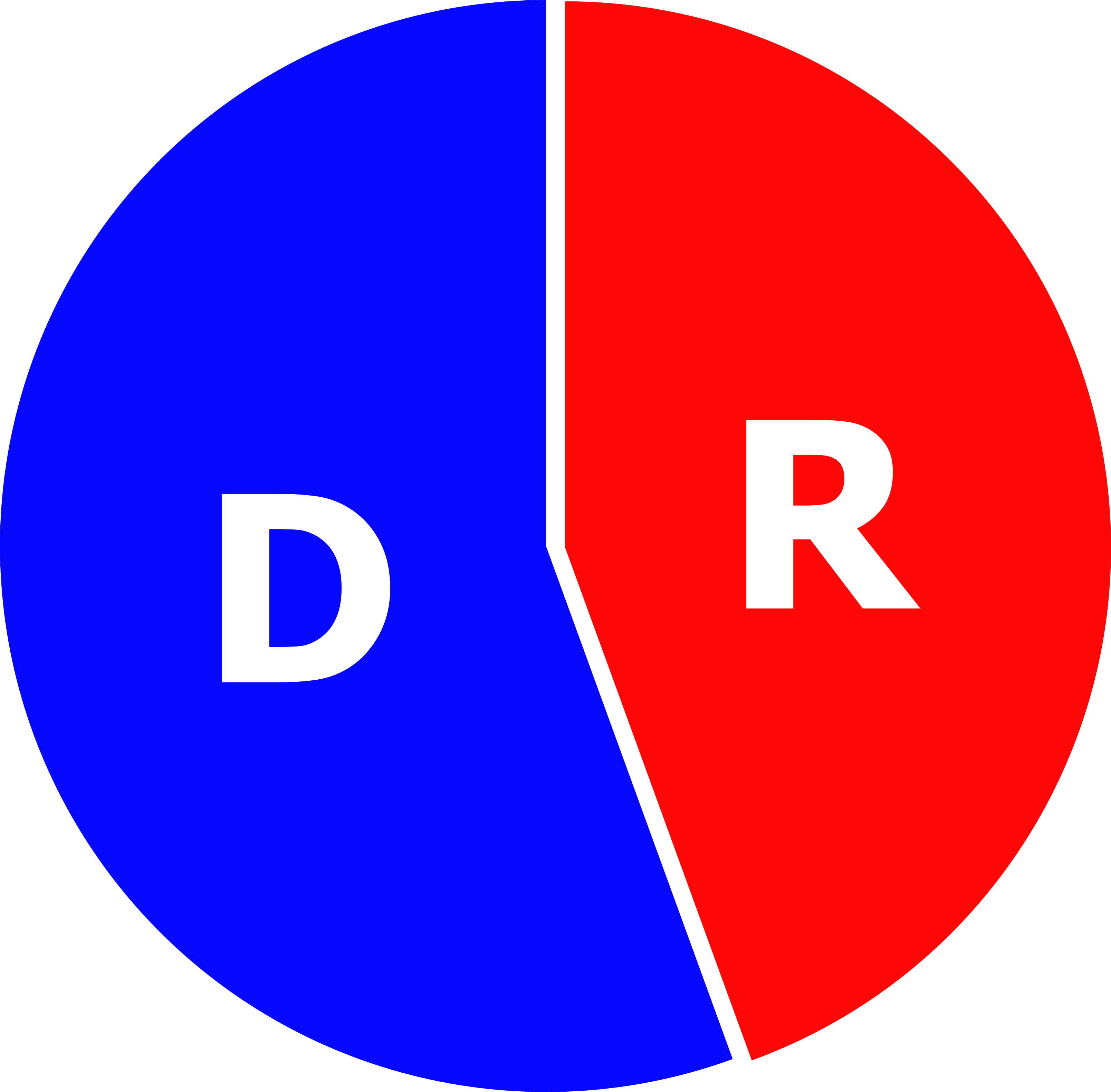 city pie chart two candidates