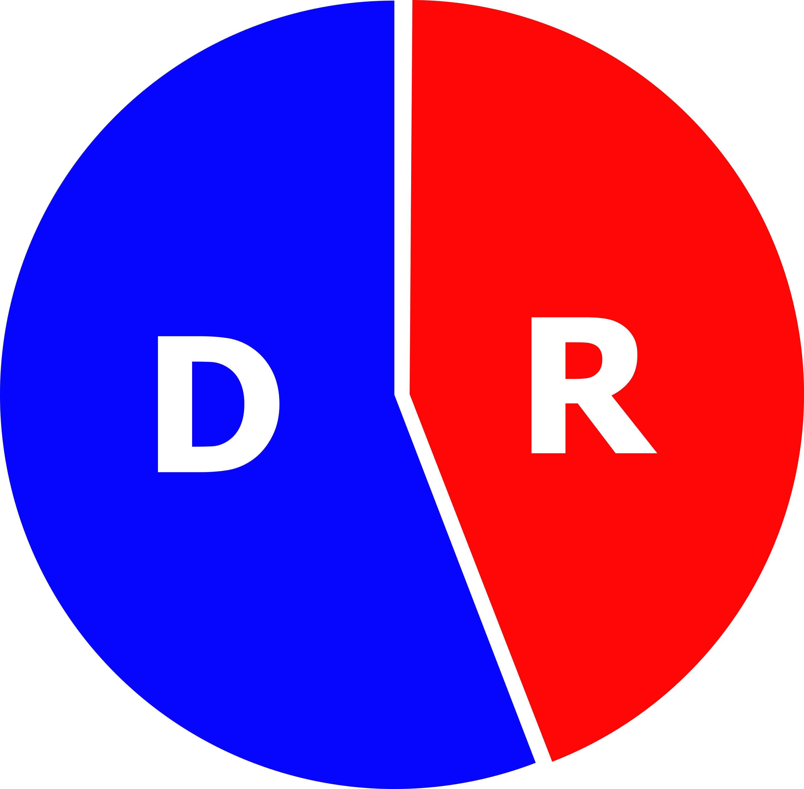 pie chart democrat republican