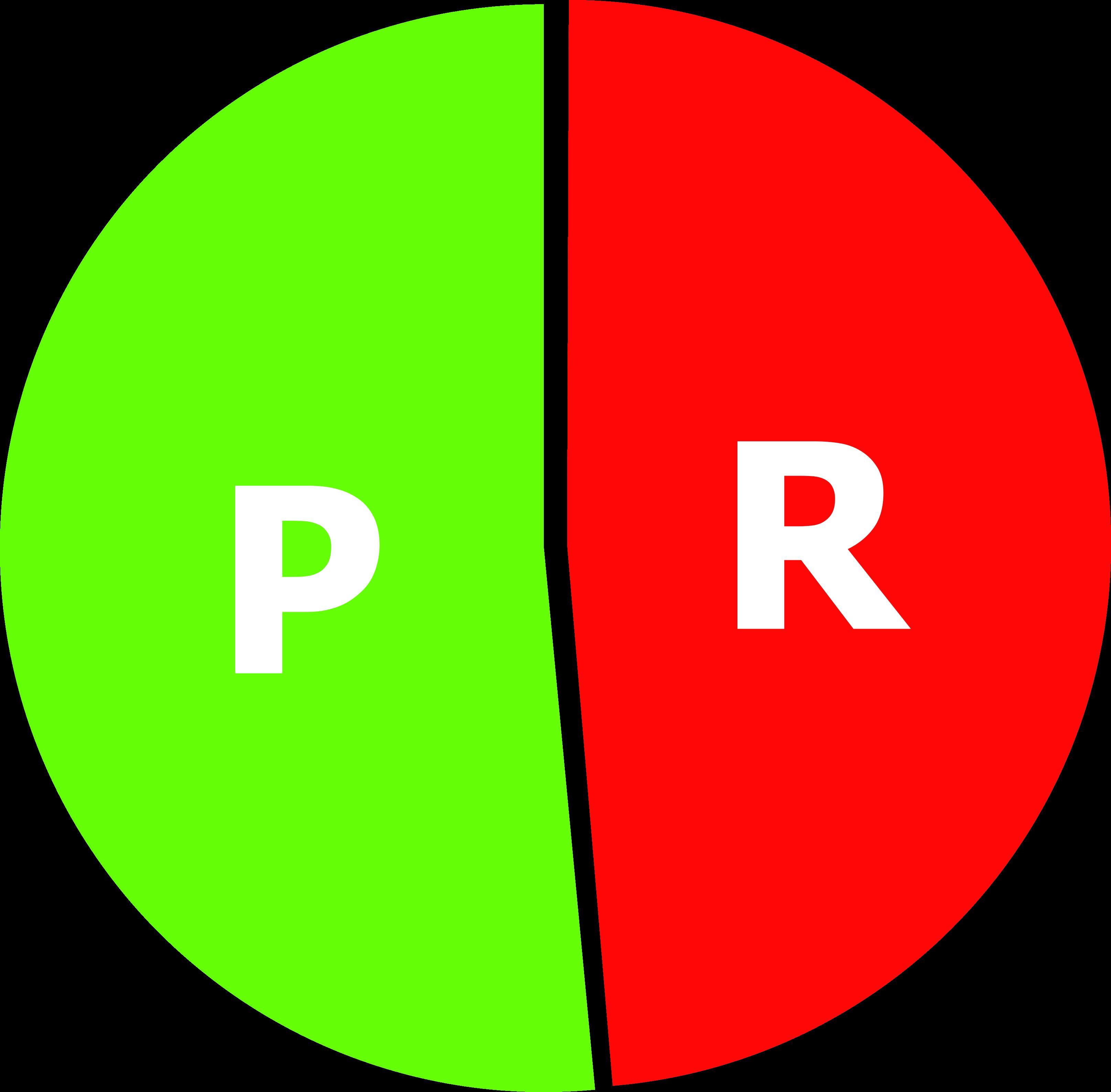 pie chart progressive and democrat