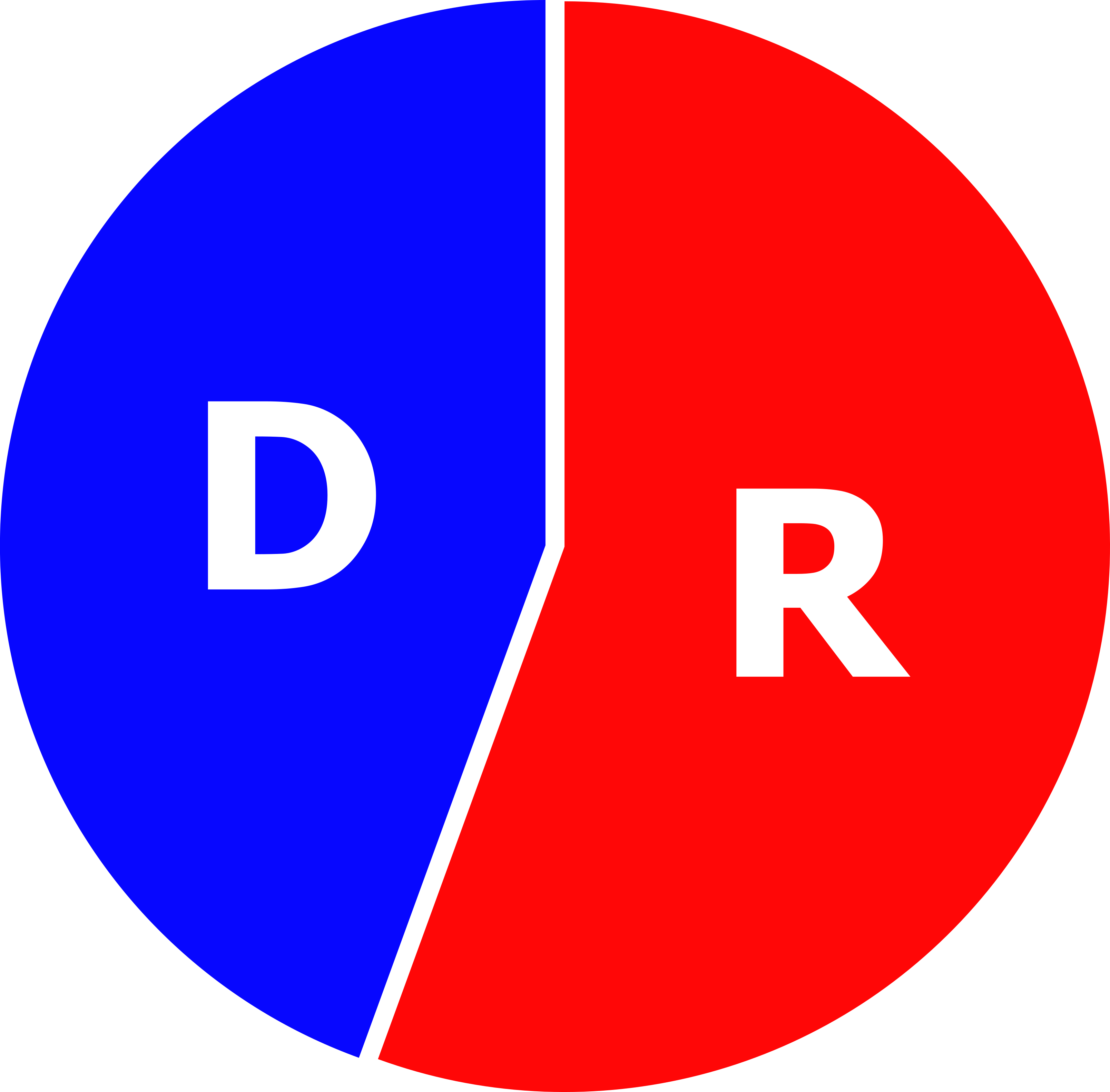 rural pie chart two candidates