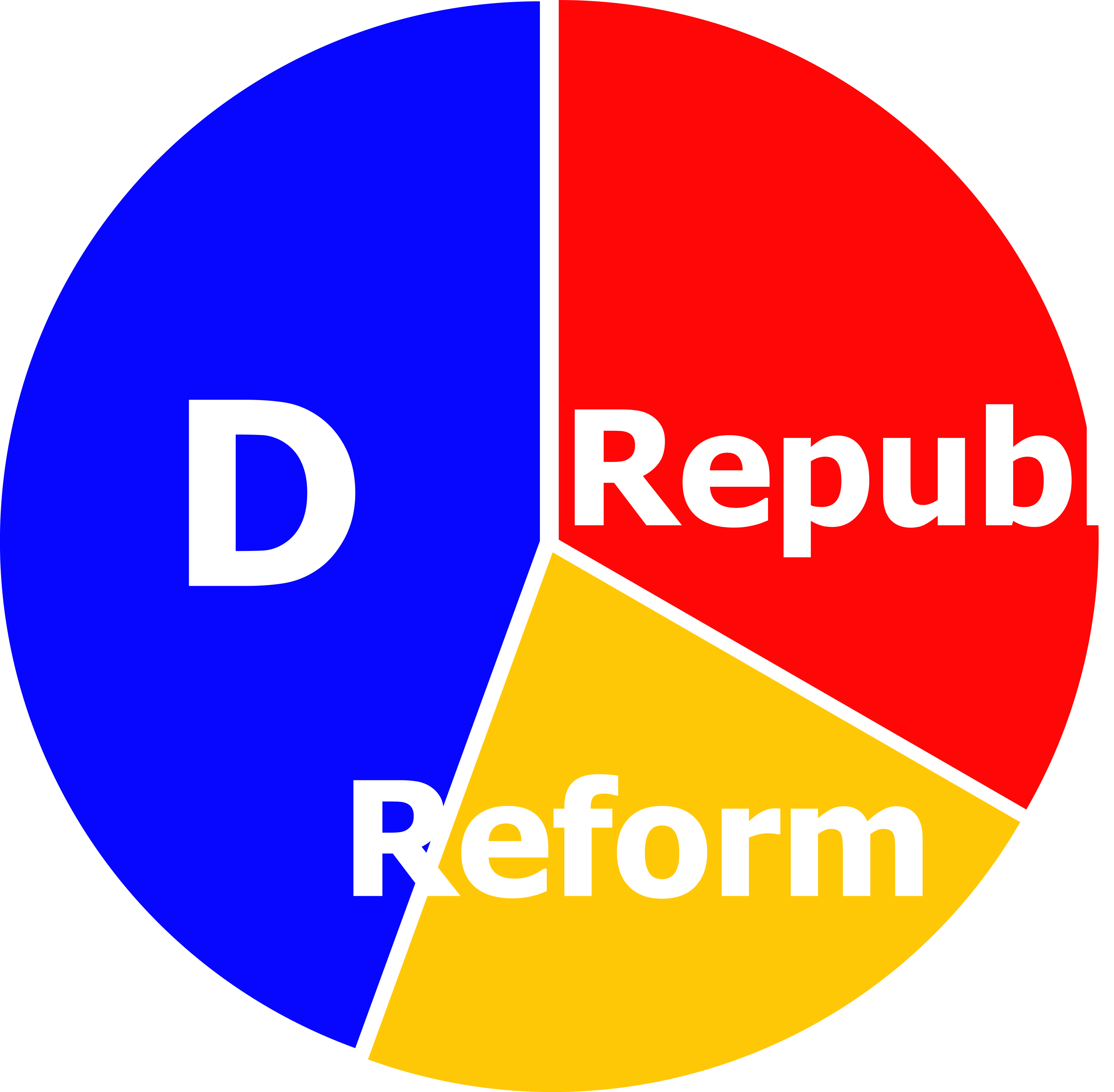 pie chart three candidates, with reform party