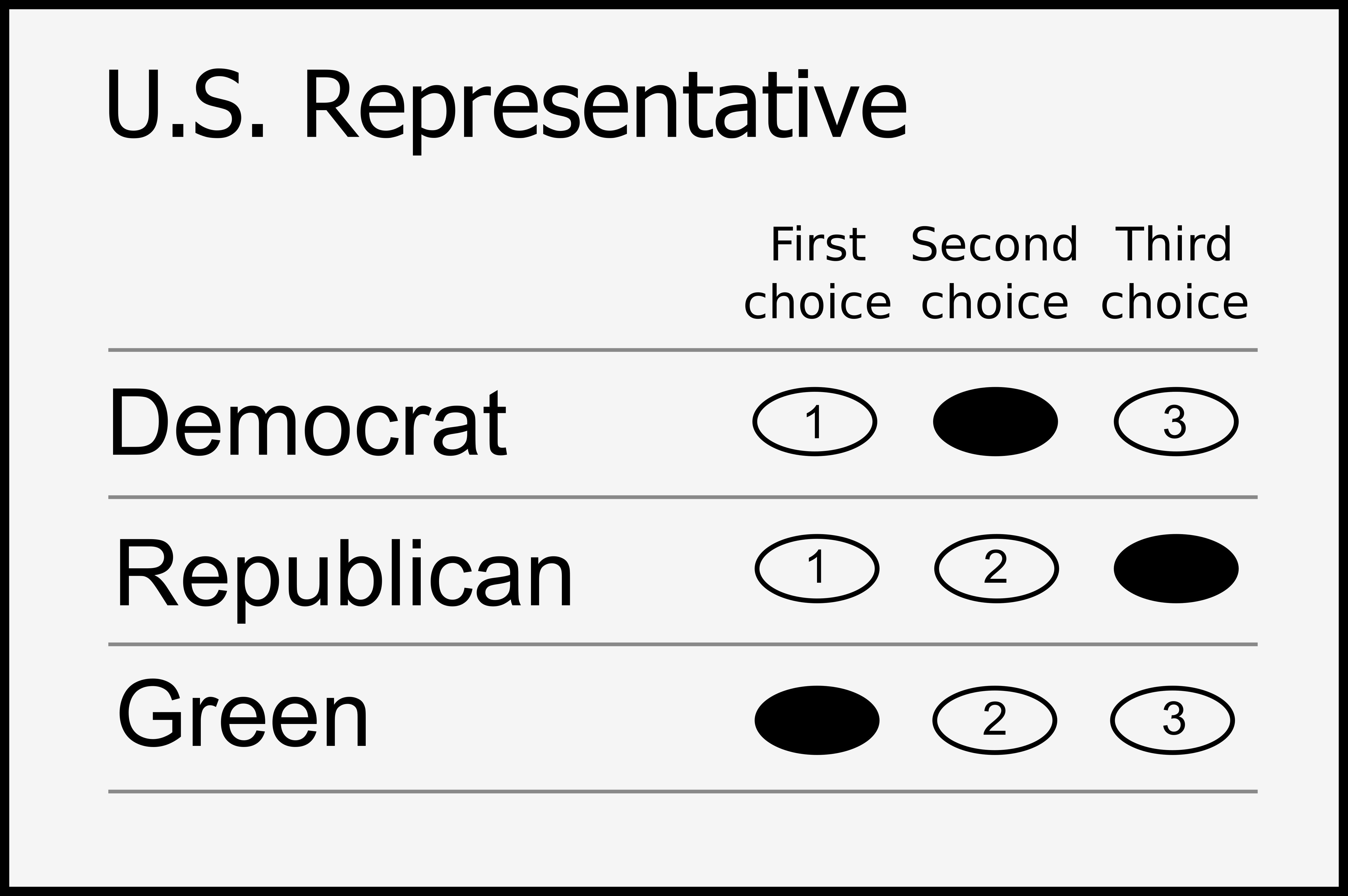 ranked ballot, green candidate first